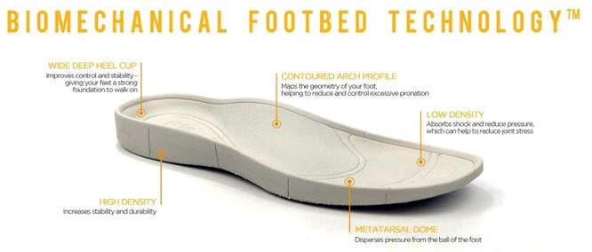 Footwear Example